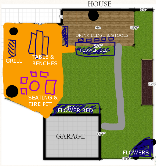 The New Backyard Plan